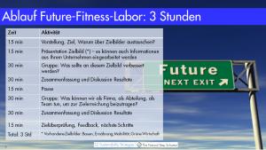 Future-Fitness Labor Web def